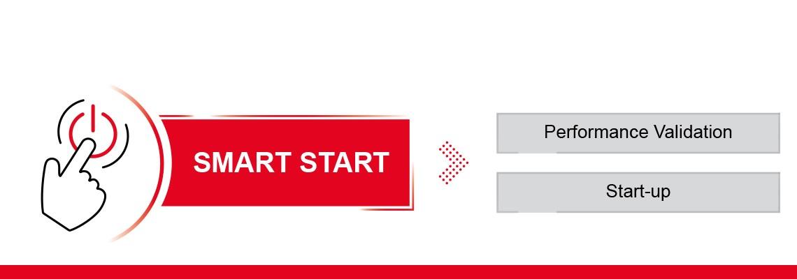 Conozca Smart Start de Desoutter, desde la instalación y programación de sus nuevas herramientas industriales hasta la supervisión de la producción y la validación del rendimiento.