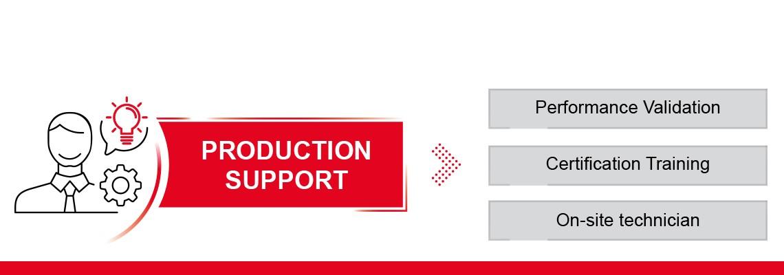Conozca nuestro soporte de producción: técnicos en el lugar, certificación de entrenamiento y ayuda para identificar oportunidades de mejora en su negocio.